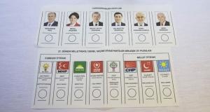 Hangi Partinin Ne Kadar Üyesi Var?