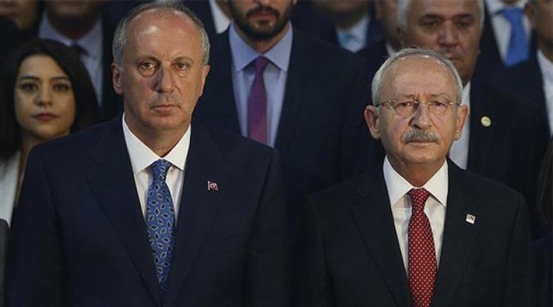 Muharrem İnce: CHP Skandalları 3 Günde Bire Düşürdü