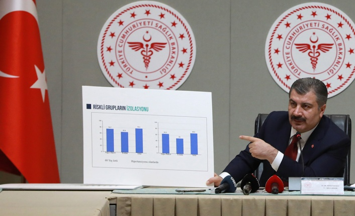 Fahrettin Koca Son Verileri Açıkladı: İşte 3 Ocak Vaka Sayısı