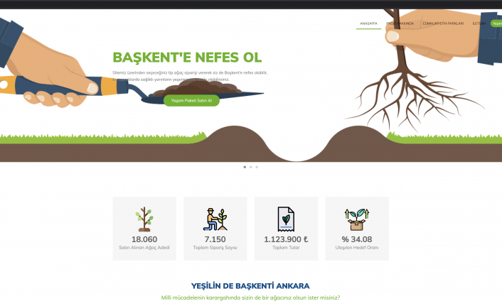 Yeşilin Başkenti Kampanyasına 1 Milyon TL'lik Destek