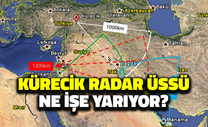 Kürecik Radar Üssü Ne İşe Yarıyor?