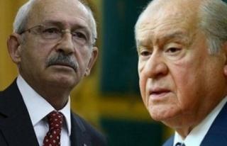 Bahçeli'den Kılıçdaroğlu'na 'Biden'...