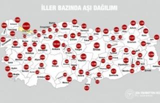 Fahrettin Koca İl İl Aşı Olanların Sayısını...