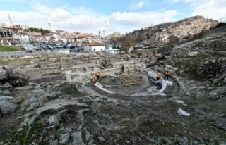 Ankara'nın Tarihi Mirası Yeniden Ayağa Kalkıyor
