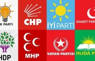 Yargıtay Listeleri Güncelledi: Hangi Partinin Kaç...
