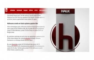 Halk TV'den Yeni Skandal: Tunceli'yi Dersim...