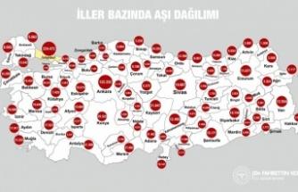 Fahrettin Koca İl İl Aşı Olanların Sayısını Açıkladı: Ankara'da Kaç Kişi Aşı Oldu?