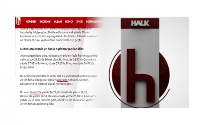 Halk TV'den Yeni Skandal: Tunceli'yi Dersim Yaptı!